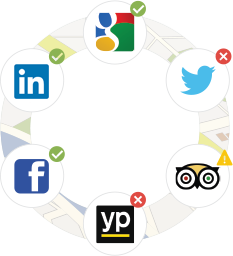 Connect Your Social Accounts Including Google, Facebook and more